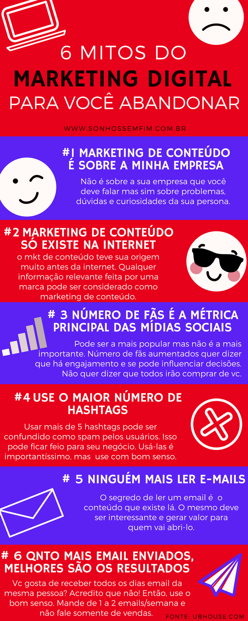 marketing-digital-6-mitos-que-voce-deve-abandonar